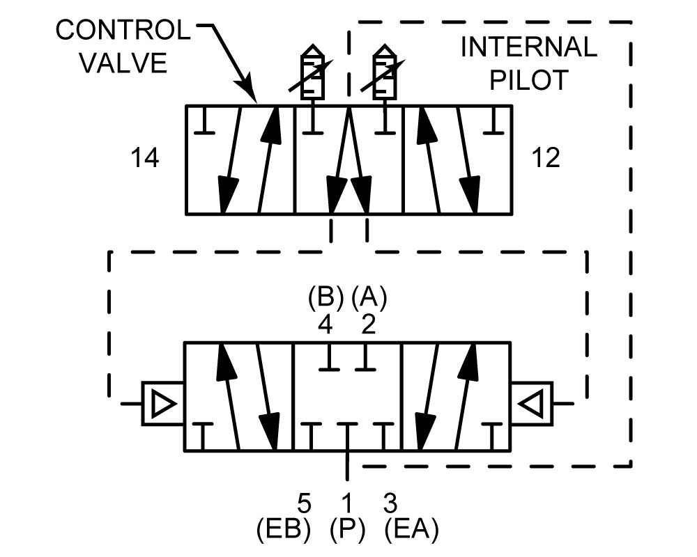 INTERNAL OPERATION 3 POSITION