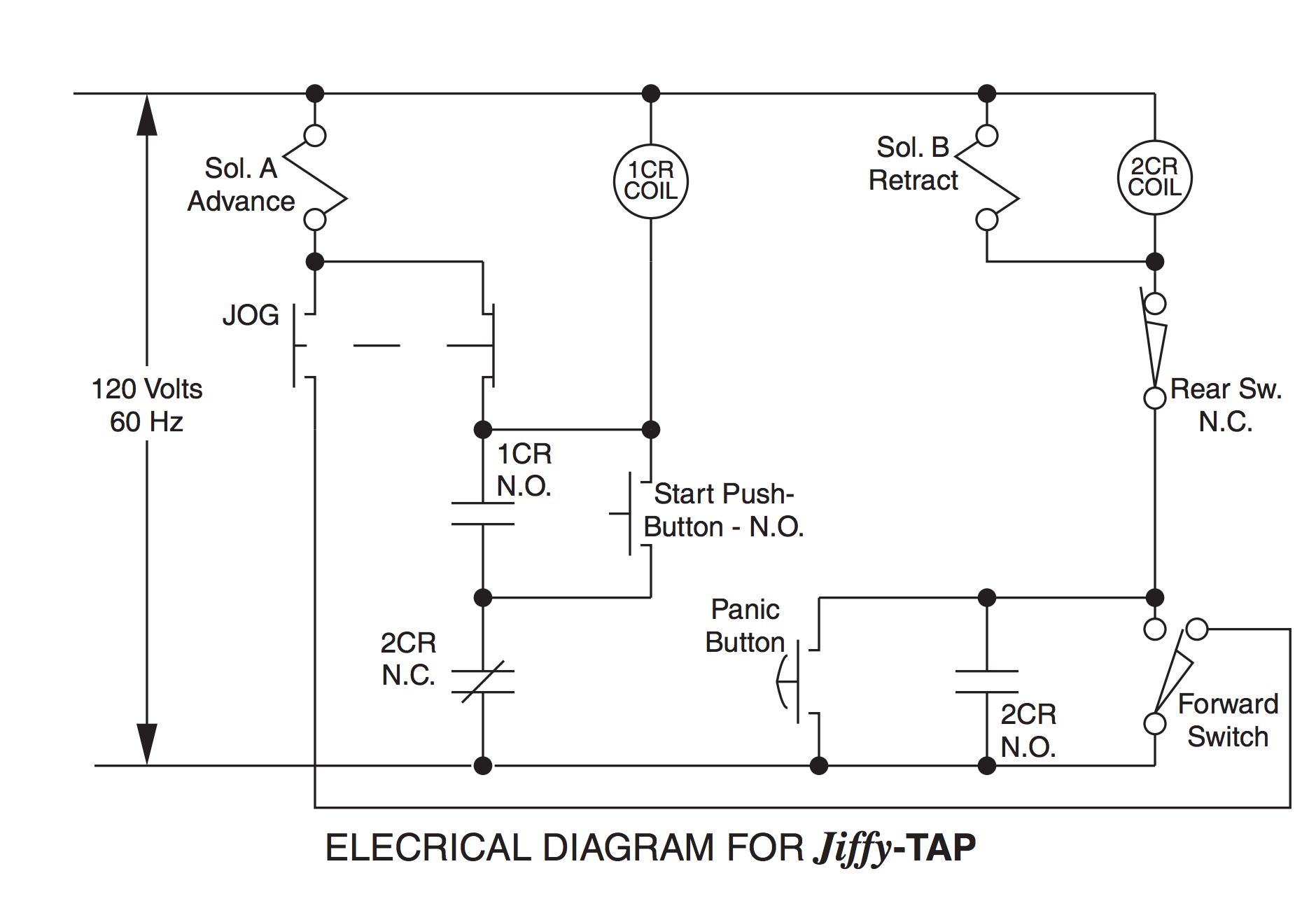 Jiffy Tap General Information Aaa Products International Limit Switches Wiring Diagram As Well Switch Parts Drawings And